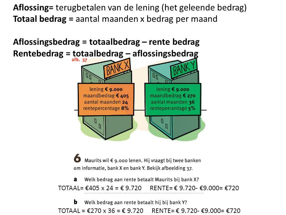 TOTAAL= €405 x 24 = € 9.720 RENTE= € 9.720- €9.000= €720 TOTAAL = €270 x 36 = € 9.720 RENTE= € 9.720- €9.000= €720 Aflossing= terugbetalen van de lening (het geleende bedrag) Totaal bedrag = aantal maanden x bedrag per maand Aflossingsbedrag = totaalbedrag – rente bedrag Rentebedrag = totaalbedrag – aflossingsbedrag