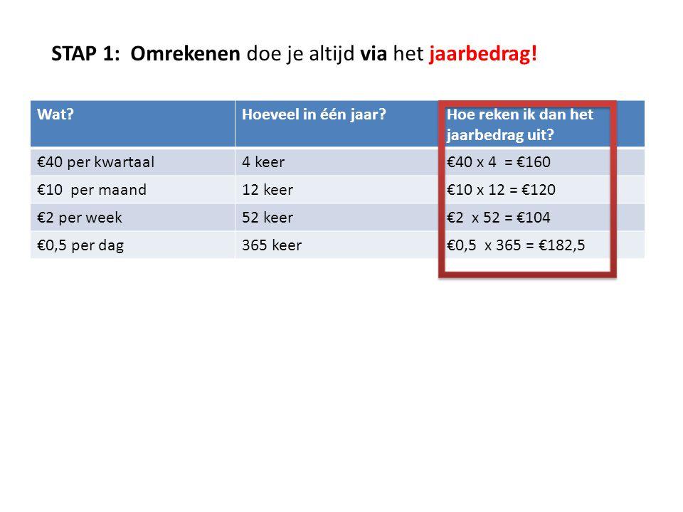 STAP 1: Omrekenen doe je altijd via het jaarbedrag! Wat?Hoeveel in één jaar?Hoe reken ik dan het jaarbedrag uit? €40 per kwartaal4 keer€40 x 4 = €160