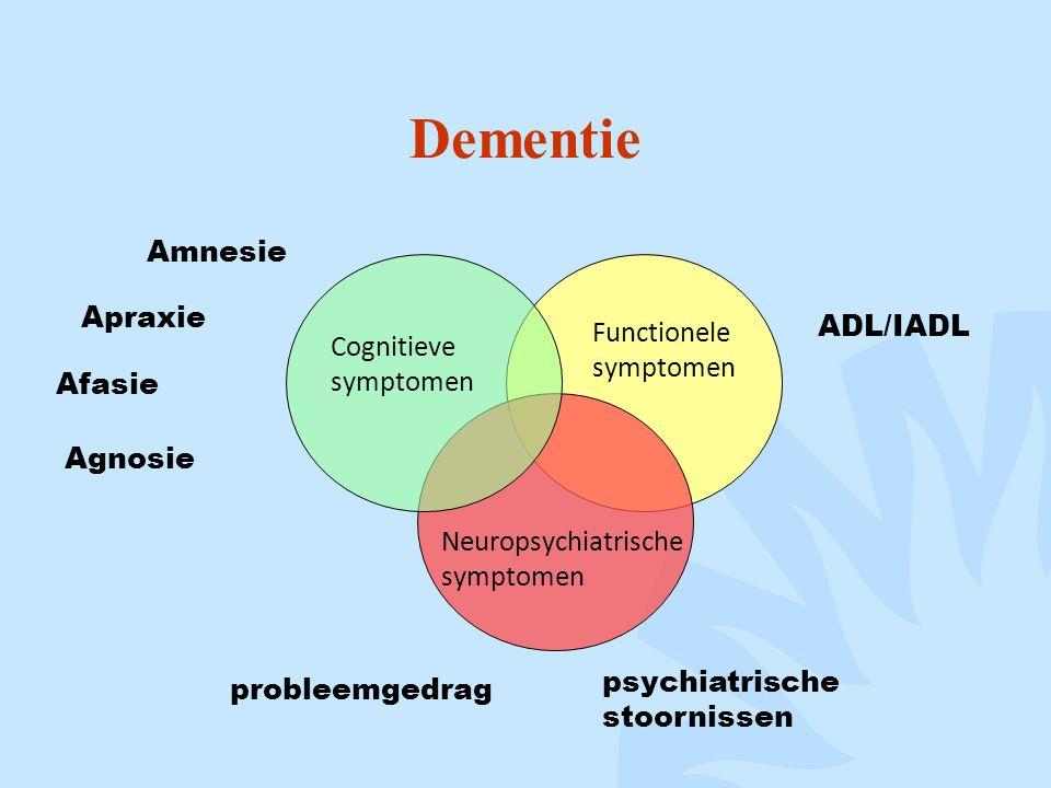 Dementie Cognitieve symptomen Functionele symptomen Neuropsychiatrische symptomen Apraxie Afasie Amnesie Agnosie ADL/IADL probleemgedrag psychiatrisch