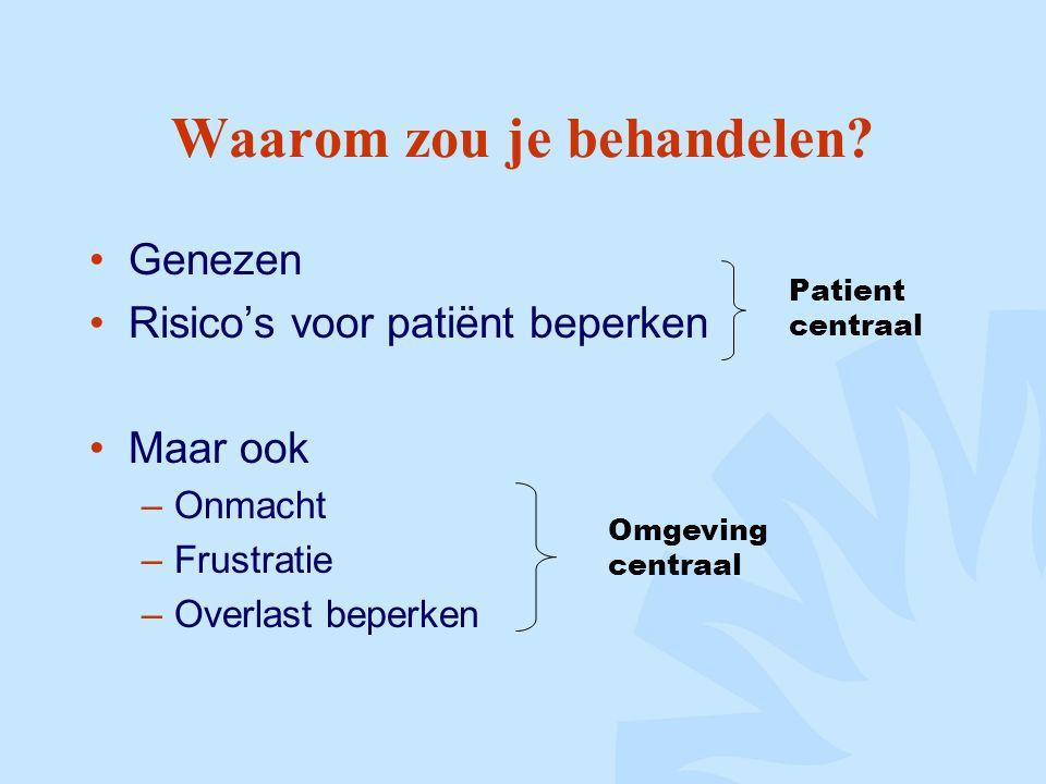 Waarom zou je behandelen? Genezen Risico's voor patiënt beperken Maar ook –Onmacht –Frustratie –Overlast beperken Omgeving centraal Patient centraal