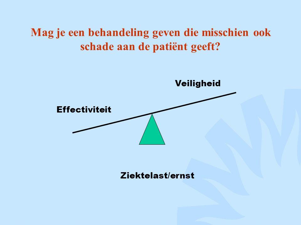 Mag je een behandeling geven die misschien ook schade aan de patiënt geeft? Ziektelast/ernst Effectiviteit Veiligheid