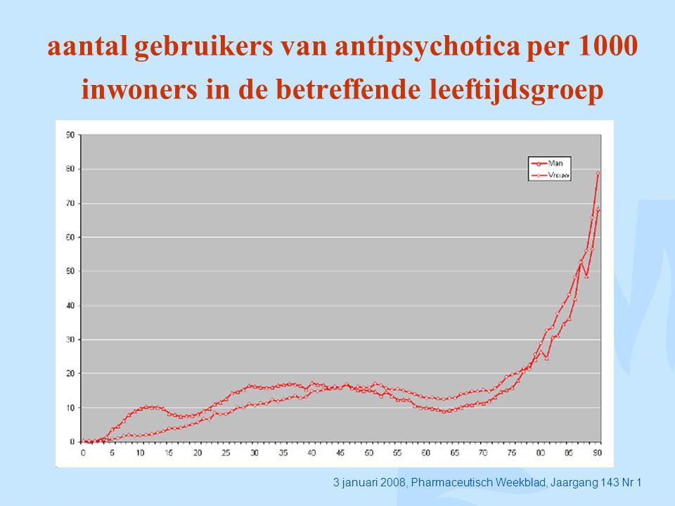 aantal gebruikers van antipsychotica per 1000 inwoners in de betreffende leeftijdsgroep 3 januari 2008, Pharmaceutisch Weekblad, Jaargang 143 Nr 1
