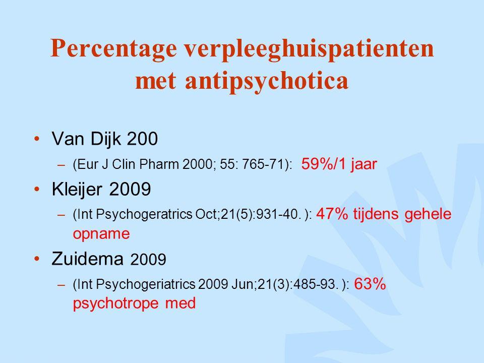 Percentage verpleeghuispatienten met antipsychotica Van Dijk 200 –(Eur J Clin Pharm 2000; 55: 765-71): 59%/1 jaar Kleijer 2009 –(Int Psychogeratrics Oct;21(5):931-40.