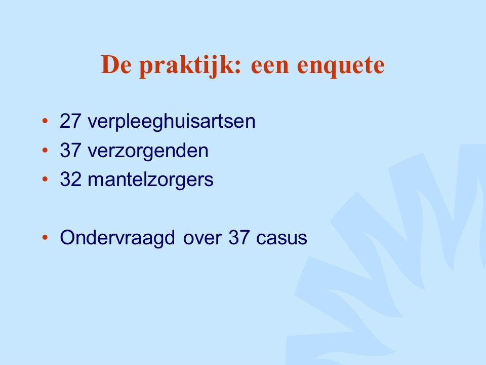 De praktijk: een enquete 27 verpleeghuisartsen 37 verzorgenden 32 mantelzorgers Ondervraagd over 37 casus