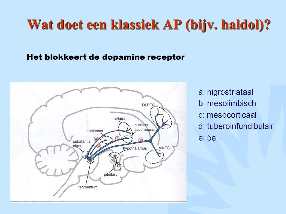 Wat doet een klassiek AP (bijv. haldol)? a: nigrostriataal b: mesolimbisch c: mesocorticaal d: tuberoinfundibulair e: 5e Het blokkeert de dopamine rec