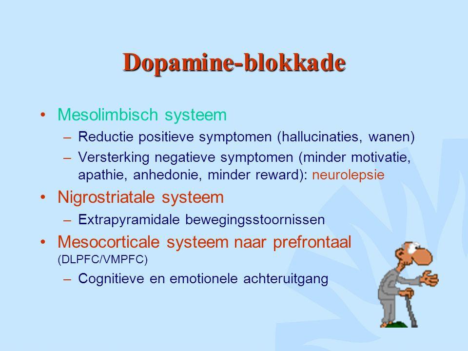 Dopamine-blokkade Mesolimbisch systeem –Reductie positieve symptomen (hallucinaties, wanen) –Versterking negatieve symptomen (minder motivatie, apathie, anhedonie, minder reward): neurolepsie Nigrostriatale systeem –Extrapyramidale bewegingsstoornissen Mesocorticale systeem naar prefrontaal (DLPFC/VMPFC) –Cognitieve en emotionele achteruitgang