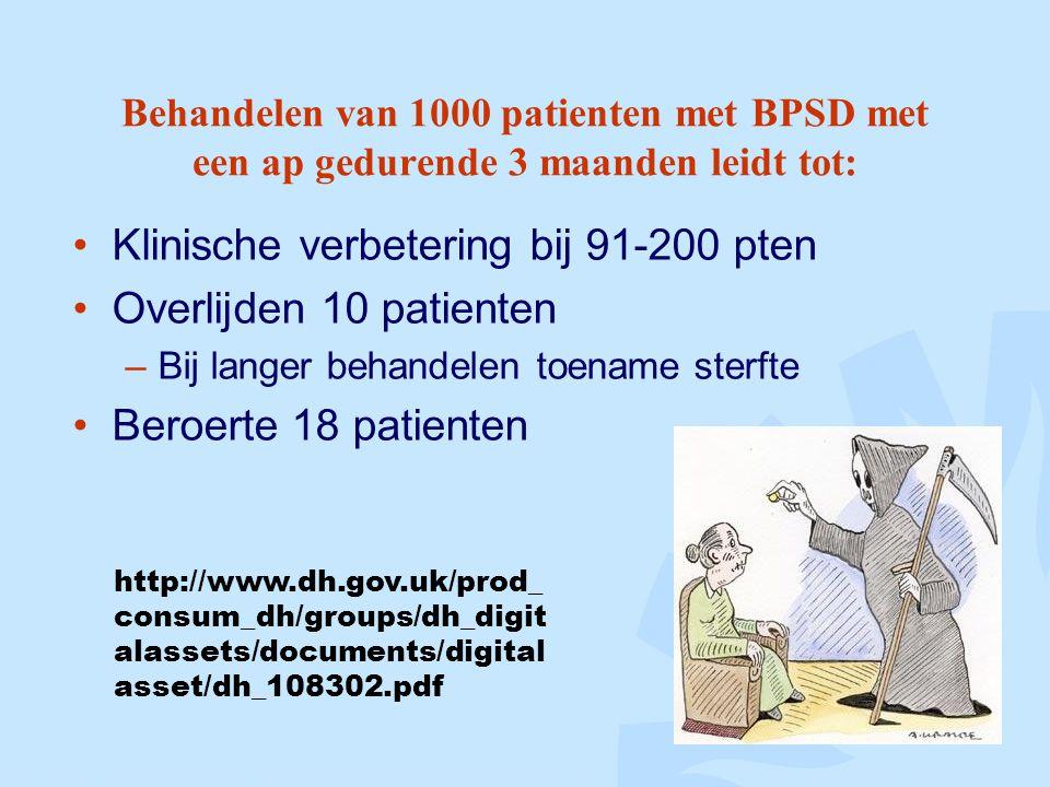 Behandelen van 1000 patienten met BPSD met een ap gedurende 3 maanden leidt tot: Klinische verbetering bij 91-200 pten Overlijden 10 patienten –Bij langer behandelen toename sterfte Beroerte 18 patienten http://www.dh.gov.uk/prod_ consum_dh/groups/dh_digit alassets/documents/digital asset/dh_108302.pdf
