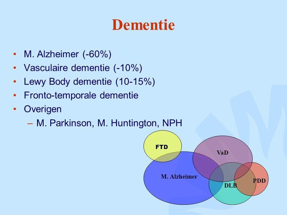Dementie M. Alzheimer (-60%) Vasculaire dementie (-10%) Lewy Body dementie (10-15%) Fronto-temporale dementie Overigen –M. Parkinson, M. Huntington, N