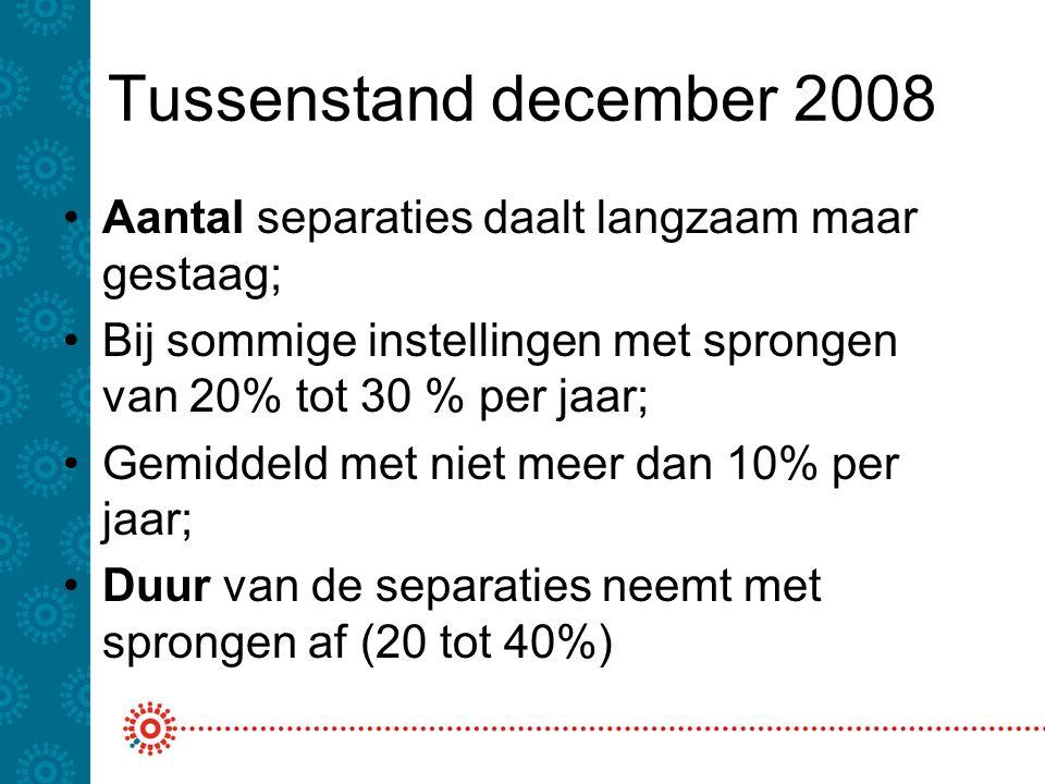 Tussenstand december 2008 Aantal separaties daalt langzaam maar gestaag; Bij sommige instellingen met sprongen van 20% tot 30 % per jaar; Gemiddeld me