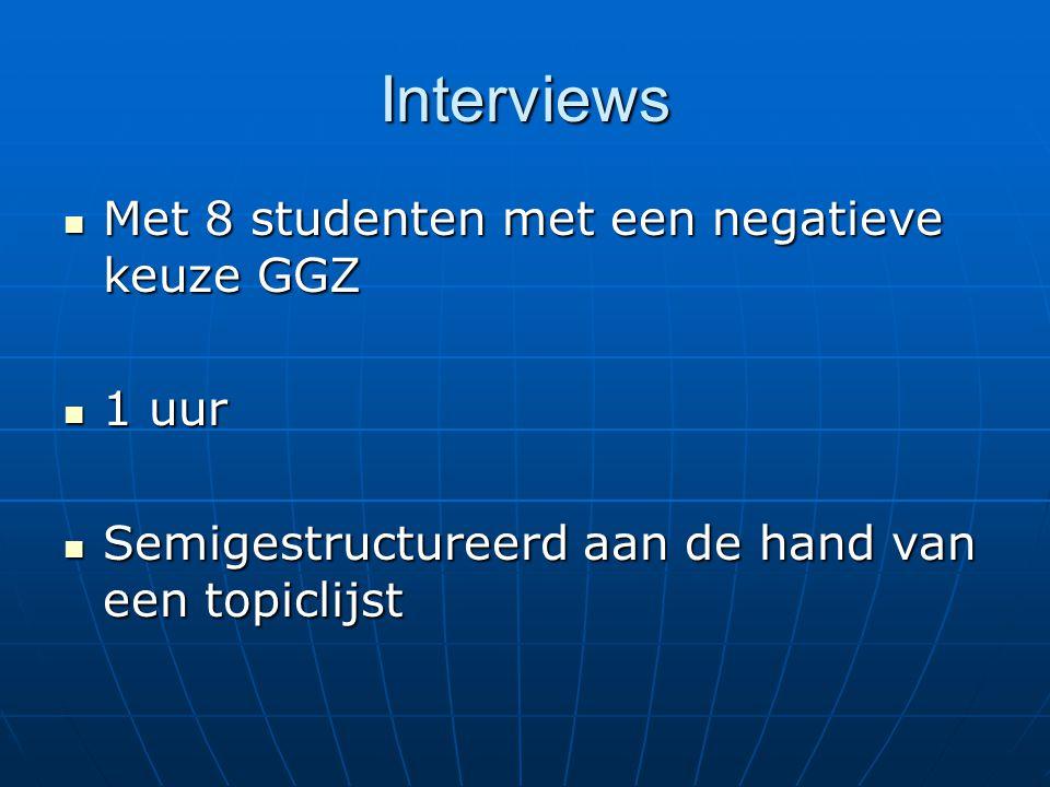 Interviews Met 8 studenten met een negatieve keuze GGZ Met 8 studenten met een negatieve keuze GGZ 1 uur 1 uur Semigestructureerd aan de hand van een topiclijst Semigestructureerd aan de hand van een topiclijst
