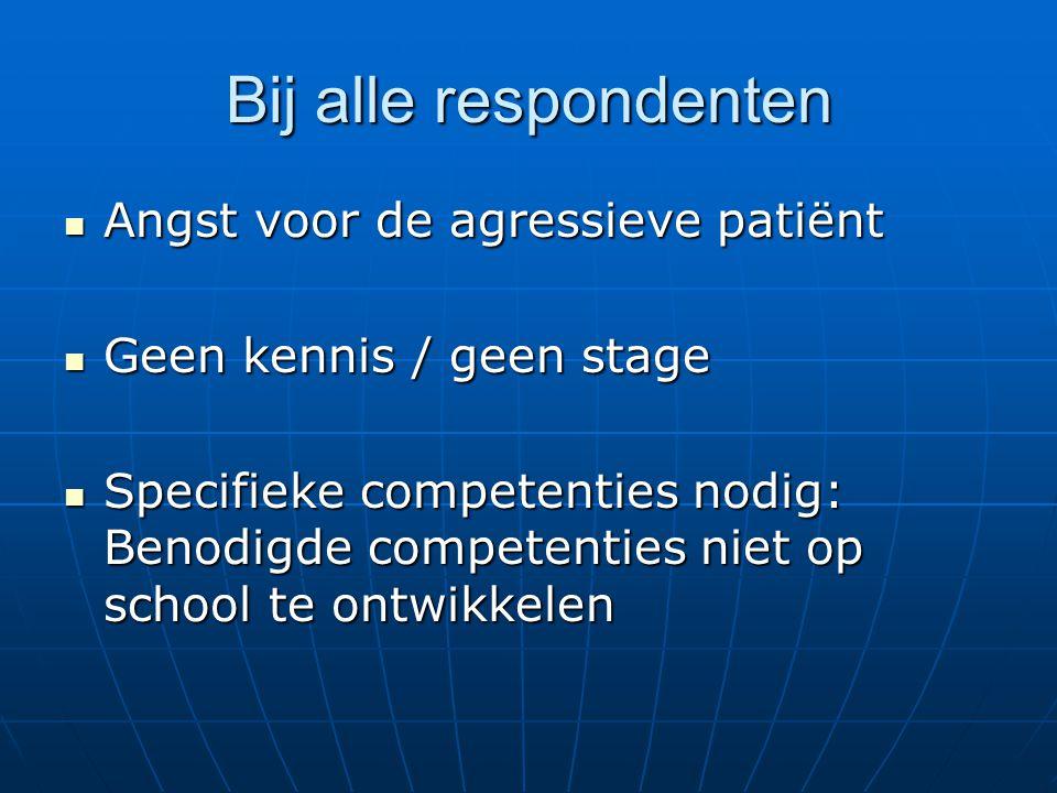 Bij alle respondenten Angst voor de agressieve patiënt Angst voor de agressieve patiënt Geen kennis / geen stage Geen kennis / geen stage Specifieke c