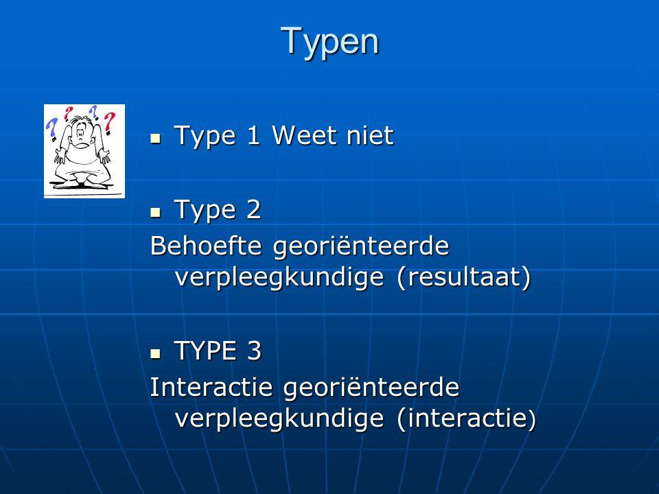Typen Type 1 Weet niet Type 1 Weet niet Type 2 Type 2 Behoefte georiënteerde verpleegkundige (resultaat) TYPE 3 TYPE 3 Interactie georiënteerde verpleegkundige (interactie )