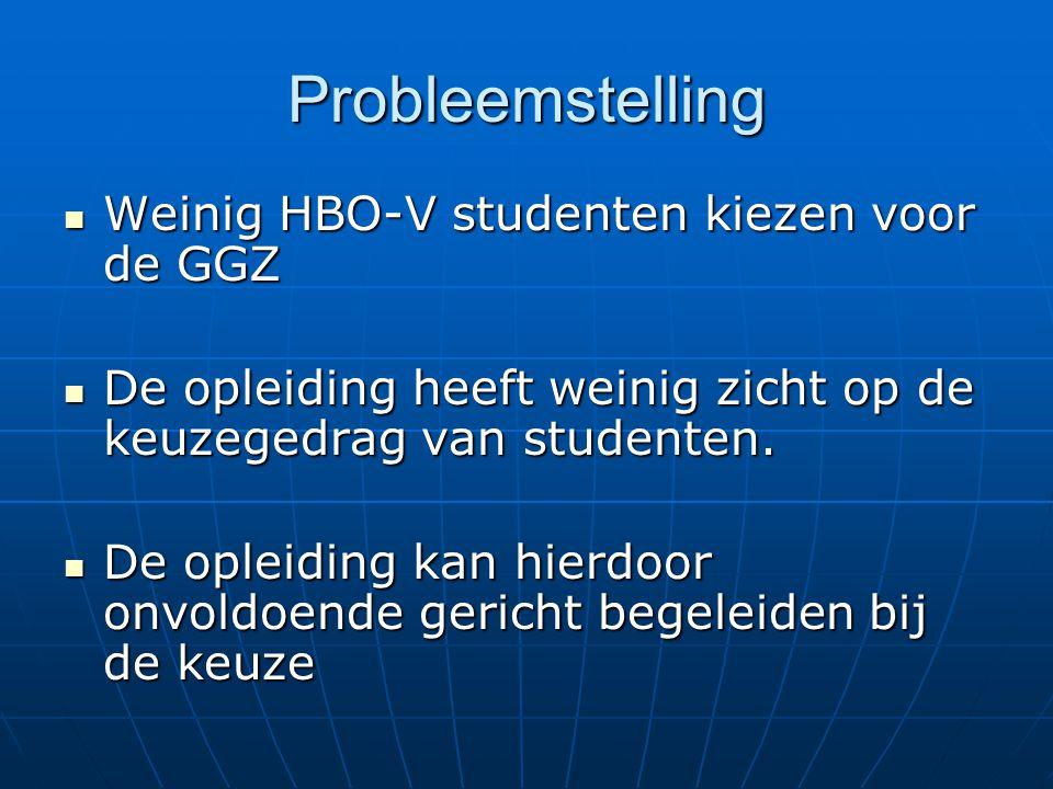 Probleemstelling Weinig HBO-V studenten kiezen voor de GGZ Weinig HBO-V studenten kiezen voor de GGZ De opleiding heeft weinig zicht op de keuzegedrag van studenten.