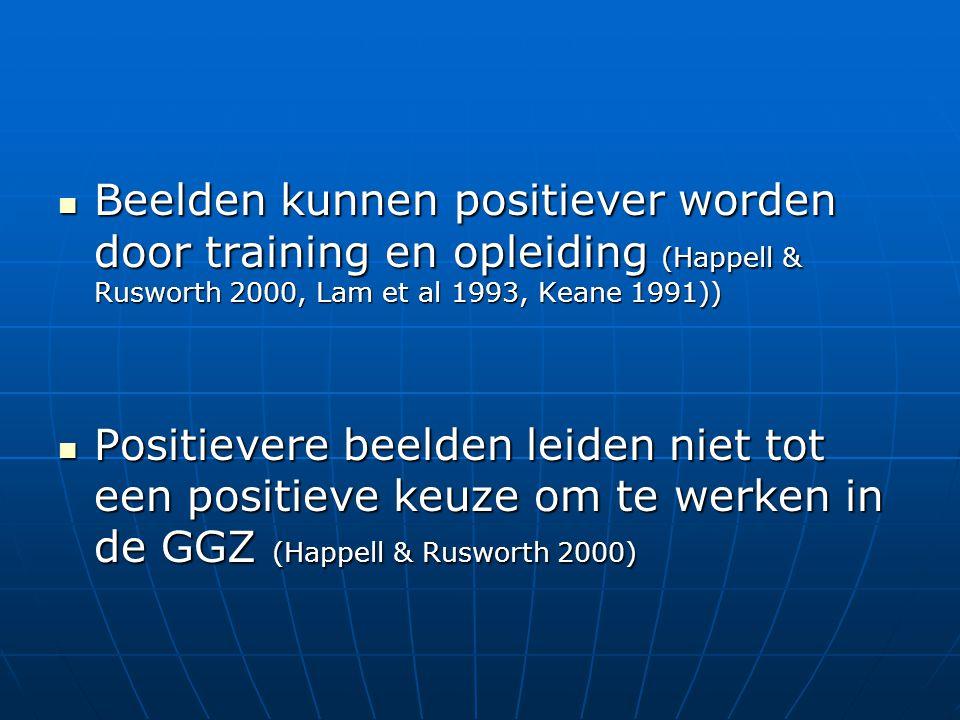 Beelden kunnen positiever worden door training en opleiding (Happell & Rusworth 2000, Lam et al 1993, Keane 1991)) Beelden kunnen positiever worden door training en opleiding (Happell & Rusworth 2000, Lam et al 1993, Keane 1991)) Positievere beelden leiden niet tot een positieve keuze om te werken in de GGZ (Happell & Rusworth 2000) Positievere beelden leiden niet tot een positieve keuze om te werken in de GGZ (Happell & Rusworth 2000)