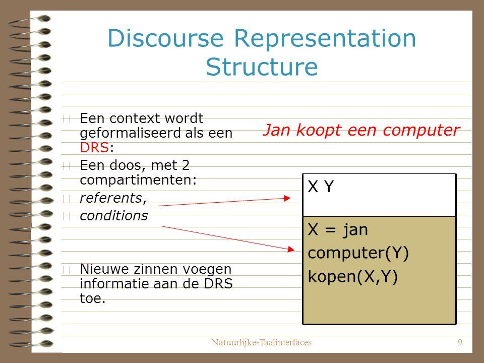 Natuurlijke-Taalinterfaces9 Discourse Representation Structure • Een context wordt geformaliseerd als een DRS: • Een doos, met 2 compartimenten: • referents, • conditions • Nieuwe zinnen voegen informatie aan de DRS toe.