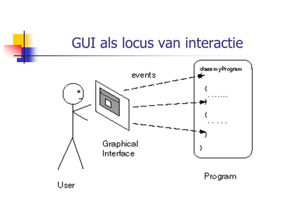 GUI als locus van interactie