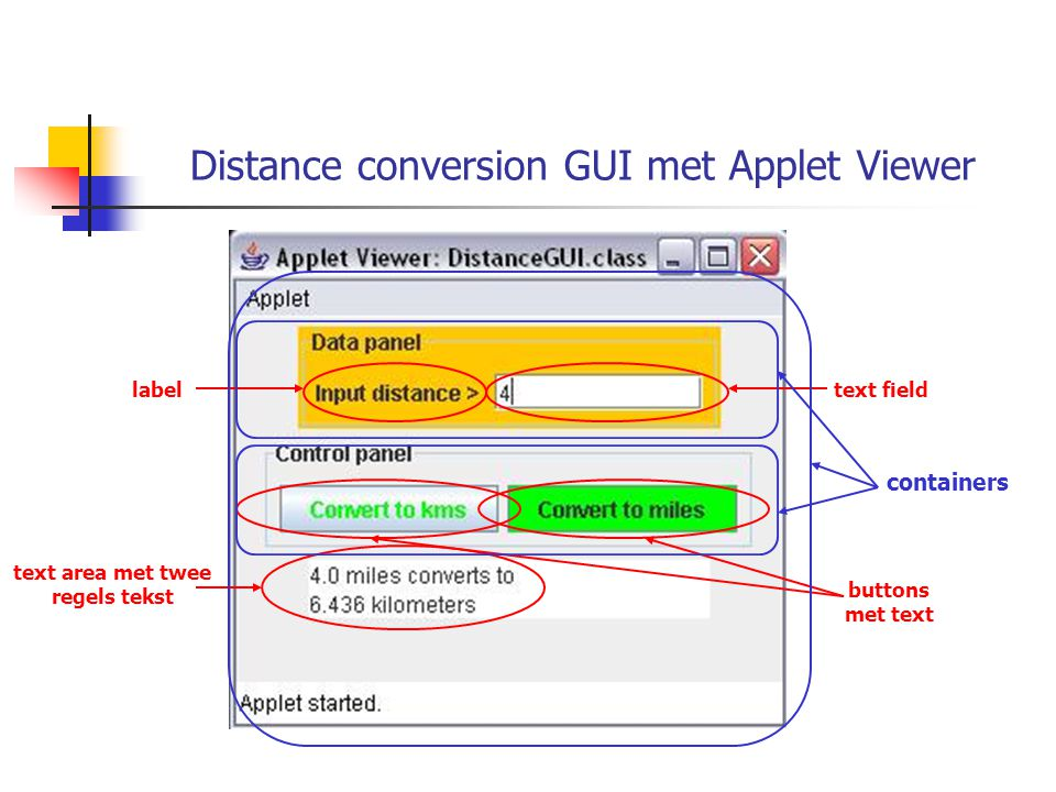 DistanceGUI: Constructoren voor GUI componenten JTextField (String str, int col) JTextArea (String str, int row, int col) JButton (String str, Icon pic) JLabel (String str, Icon pic) JPanel (LayoutManager lM)