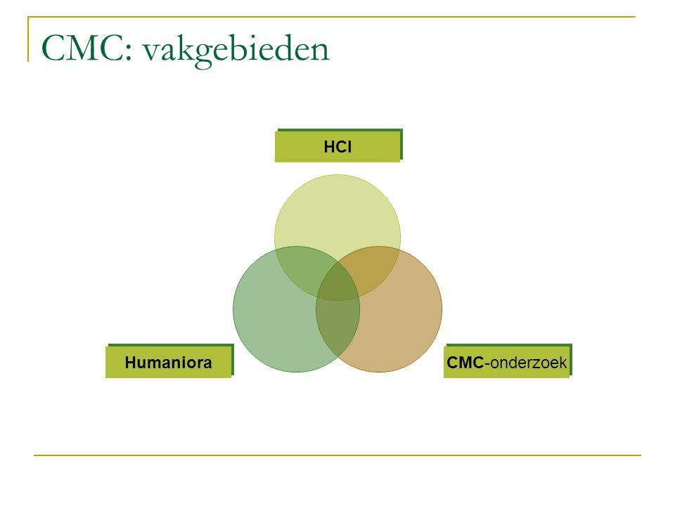 CMC: vakgebieden HCI CMC- onderzoek Humaniora