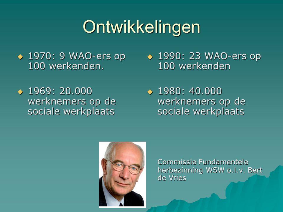 Ontwikkelingen  1970: 9 WAO-ers op 100 werkenden.