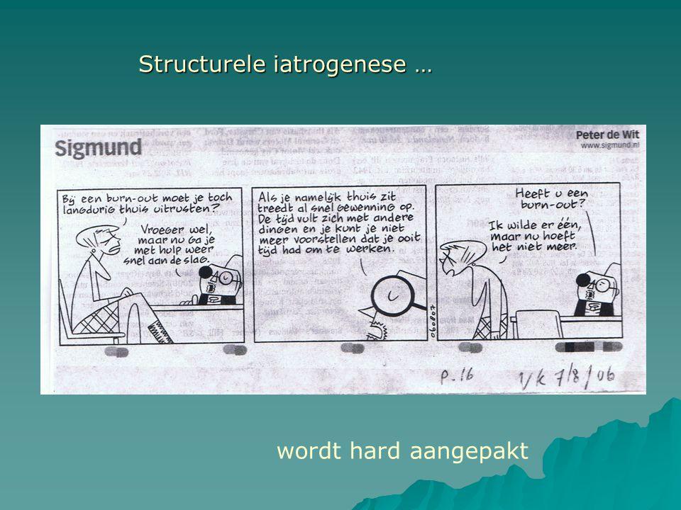 Structurele iatrogenese  Wordt bestreden: hervorming in de sociale zekerheid, speciaal onderwijs en in de zorg.