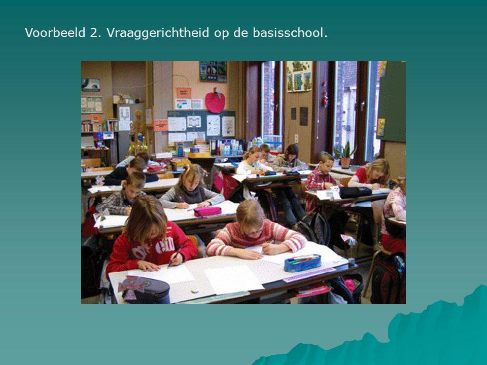 Voorbeeld 2. Vraaggerichtheid op de basisschool.