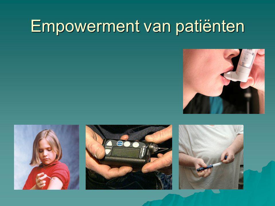 Empowerment van patiënten