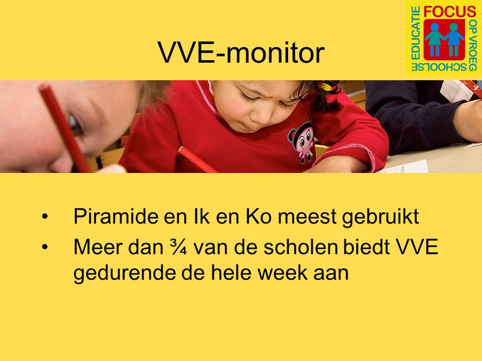 VVE-monitor: kwaliteit -96% van de vve-scholen zorgt voor overdracht (meestal warm én koud, 60% met toetsgegevens) -Doorgaande lijn: driekwart vd vve-scholen is een koppel -Scholing: op 2/3 vd scholen is het merendeel vve-geschoold (16% niemand geschoold) -Dubbele bezetting bij 80% (intensiteit ontbekend)