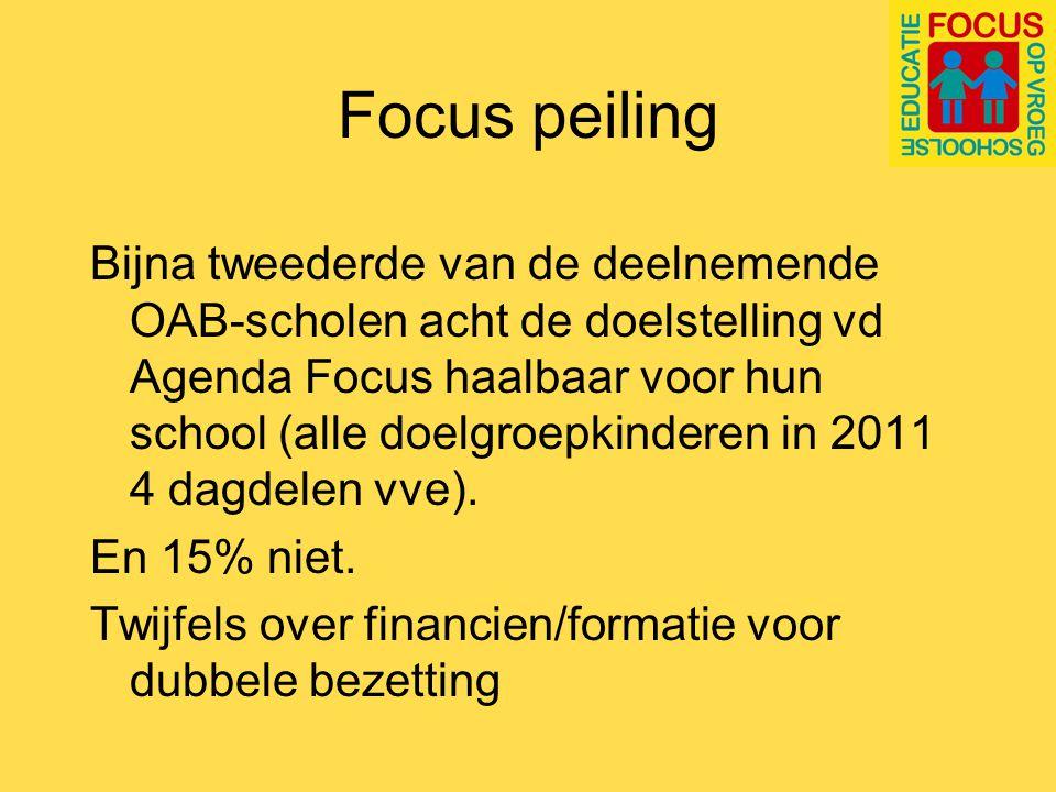 Focus peiling 60% werkt met vve-programma Redenen geen vve: -niet nodig: geen achterstanden (40%) -Geen koppel -Beviel niet -Andere prioriteiten, ander programma -Te duur (9%)