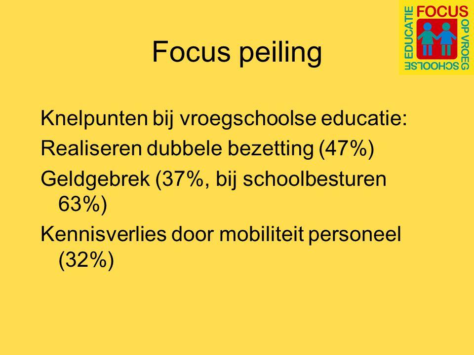Focus-peiling Meeste tevredenheid over: -uitvoering -scholing -doorgaande lijn naar groep 3 Minste tevredenheid over: -doorlopende leerlijn van voor- naar vroegschools -inzet van personeel/dubbele bezetting