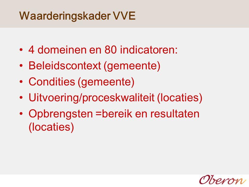 Waarderingskader VVE 4 domeinen en 80 indicatoren: Beleidscontext (gemeente) Condities (gemeente) Uitvoering/proceskwaliteit (locaties) Opbrengsten =b