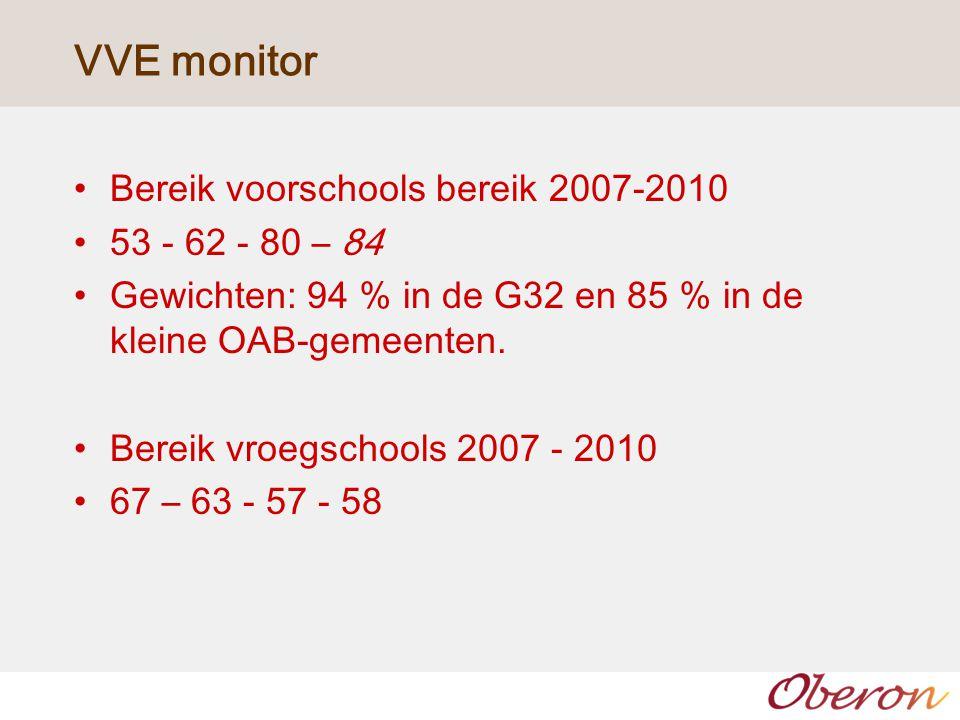 VVE monitor Bereik voorschools bereik 2007-2010 53 - 62 - 80 – 84 Gewichten: 94 % in de G32 en 85 % in de kleine OAB-gemeenten. Bereik vroegschools 20