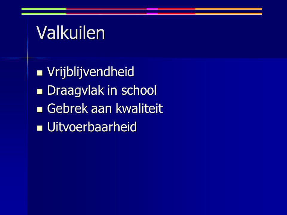 Valkuilen Vrijblijvendheid Vrijblijvendheid Draagvlak in school Draagvlak in school Gebrek aan kwaliteit Gebrek aan kwaliteit Uitvoerbaarheid Uitvoerbaarheid