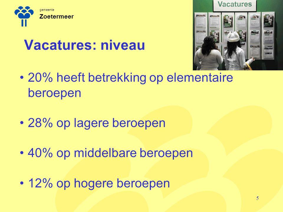 gemeente Zoetermeer 5 20% heeft betrekking op elementaire beroepen 28% op lagere beroepen 40% op middelbare beroepen 12% op hogere beroepen Vacatures: niveau