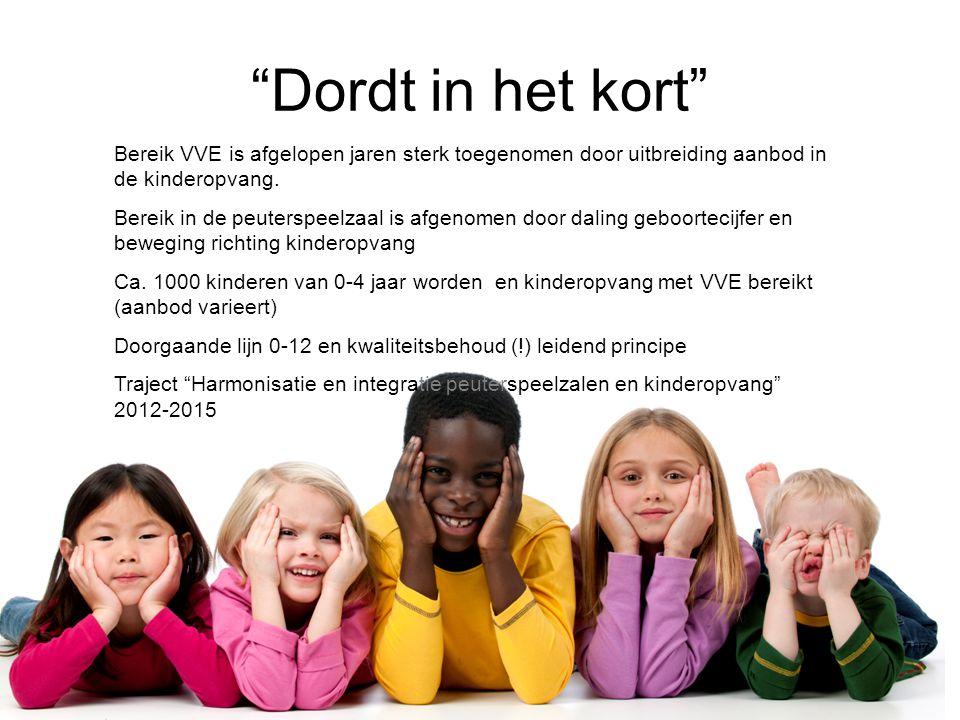Bereik VVE is afgelopen jaren sterk toegenomen door uitbreiding aanbod in de kinderopvang. Bereik in de peuterspeelzaal is afgenomen door daling geboo