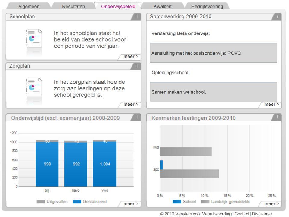 Verschil SE CE (voorlopige resultaten 2009/2010)