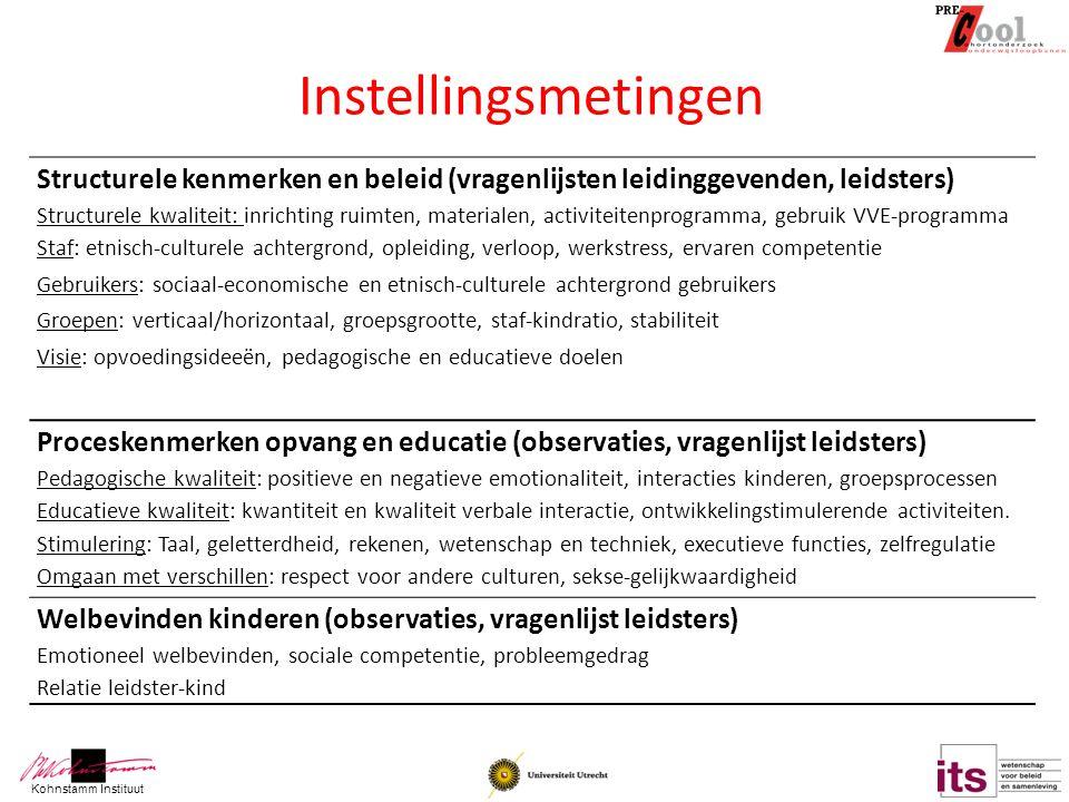 Kohnstamm Instituut Instellingsmetingen Structurele kenmerken en beleid (vragenlijsten leidinggevenden, leidsters) Structurele kwaliteit: inrichting r