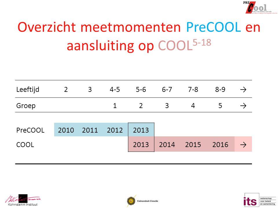 Kohnstamm Instituut Overzicht meetmomenten PreCOOL en aansluiting op COOL 5-18 Leeftijd234-55-66-77-88-9→ Groep12345→ PreCOOL2010201120122013 COOL2013