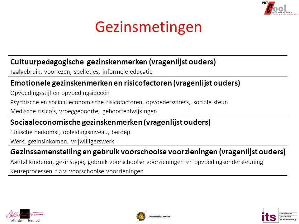 Kohnstamm Instituut Gezinsmetingen Cultuurpedagogische gezinskenmerken (vragenlijst ouders) Taalgebruik, voorlezen, spelletjes, informele educatie Emo