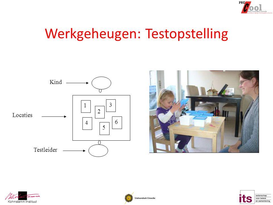 Kohnstamm Instituut Werkgeheugen: Testopstelling Kind 1 2 3 4 5 6 Testleider Locaties