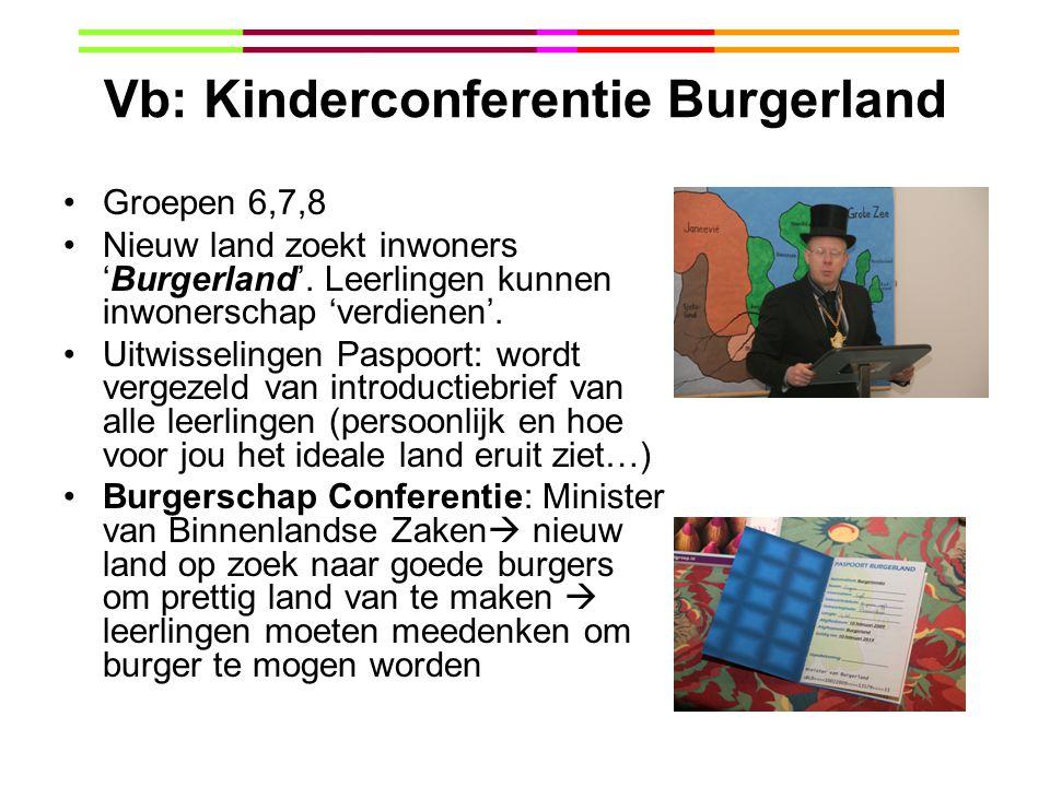 Vb: Kinderconferentie Burgerland Groepen 6,7,8 Nieuw land zoekt inwoners 'Burgerland'. Leerlingen kunnen inwonerschap 'verdienen'. Uitwisselingen Pasp
