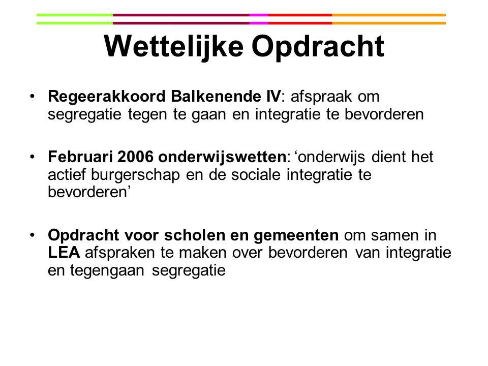 Wettelijke Opdracht Regeerakkoord Balkenende IV: afspraak om segregatie tegen te gaan en integratie te bevorderen Februari 2006 onderwijswetten: 'onde