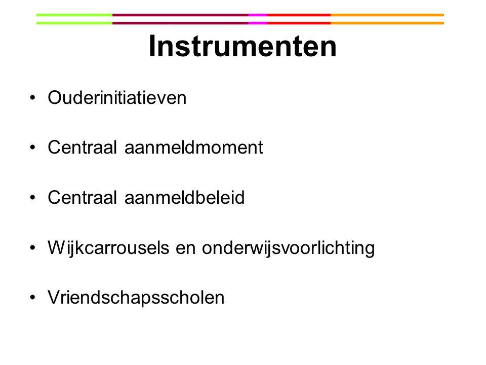 Instrumenten Ouderinitiatieven Centraal aanmeldmoment Centraal aanmeldbeleid Wijkcarrousels en onderwijsvoorlichting Vriendschapsscholen