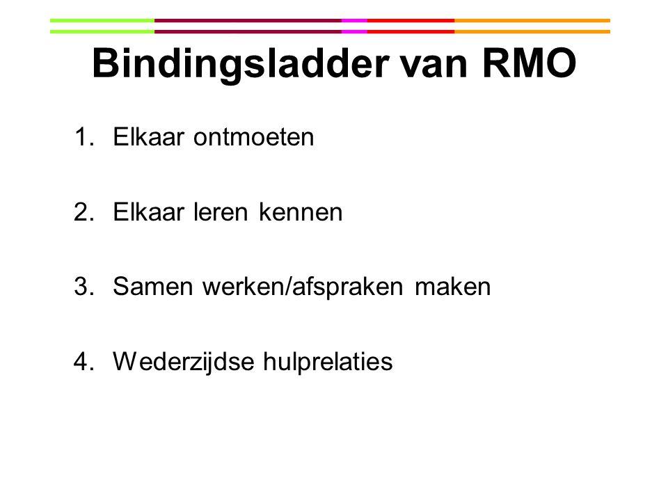 Bindingsladder van RMO 1.Elkaar ontmoeten 2.Elkaar leren kennen 3.Samen werken/afspraken maken 4.Wederzijdse hulprelaties
