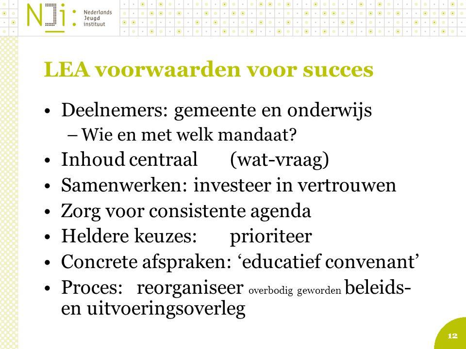12 LEA voorwaarden voor succes Deelnemers: gemeente en onderwijs –Wie en met welk mandaat.