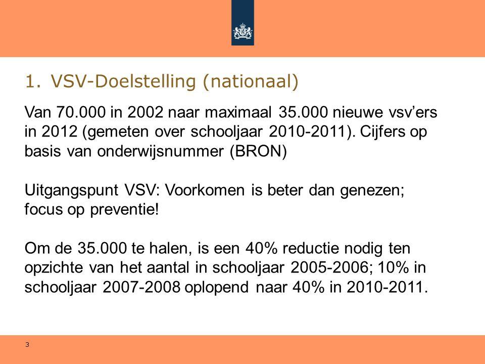 3 1.VSV-Doelstelling (nationaal) Van 70.000 in 2002 naar maximaal 35.000 nieuwe vsv'ers in 2012 (gemeten over schooljaar 2010-2011). Cijfers op basis