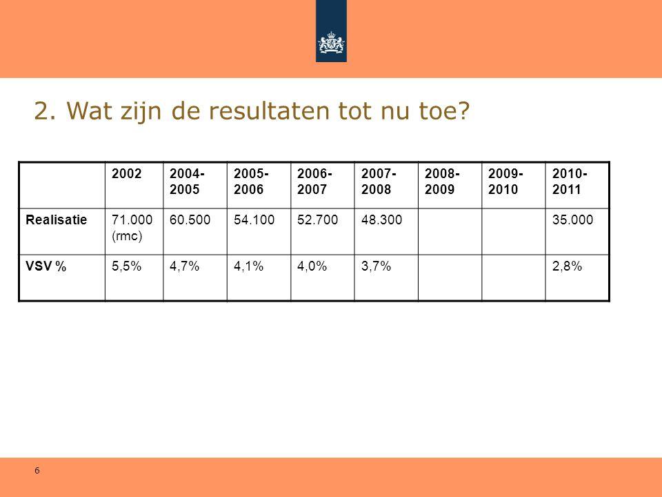 6 20022004- 2005 2005- 2006 2006- 2007 2007- 2008 2008- 2009 2009- 2010 2010- 2011 Realisatie71.000 (rmc) 60.50054.10052.70048.30035.000 VSV %5,5%4,7%