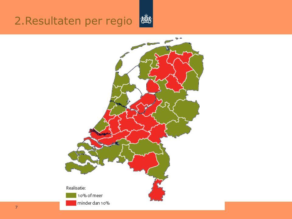 7 2.Resultaten per regio