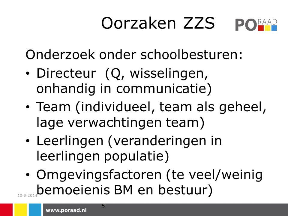 Oorzaken ZZS Onderzoek onder schoolbesturen: Directeur (Q, wisselingen, onhandig in communicatie) Team (individueel, team als geheel, lage verwachting