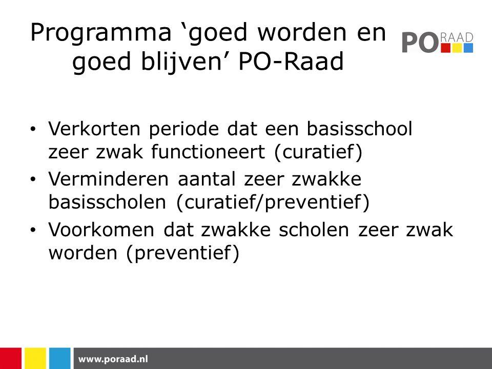 Programma 'goed worden en goed blijven' PO-Raad Verkorten periode dat een basisschool zeer zwak functioneert (curatief) Verminderen aantal zeer zwakke