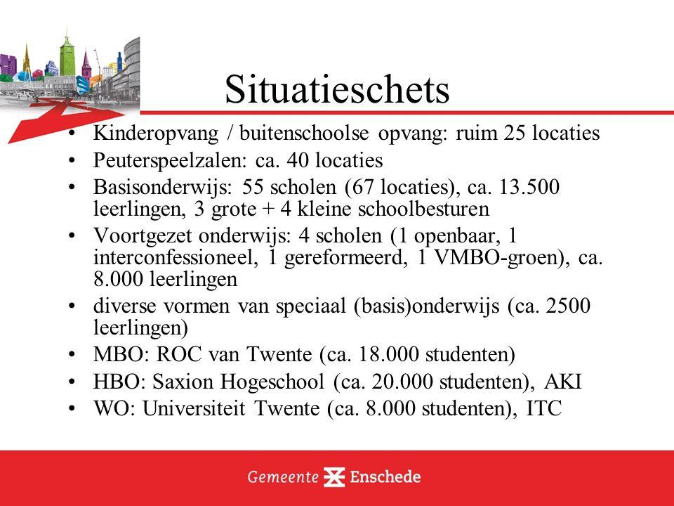 Situatieschets Kinderopvang / buitenschoolse opvang: ruim 25 locaties Peuterspeelzalen: ca.